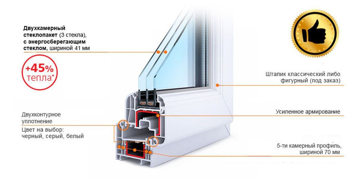 окна rehau brillant