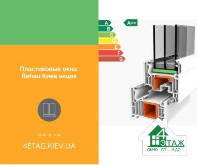 Пластикові вікна Rehau Київ акція