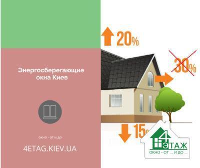 Енергозберігаючі вікна Київ