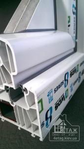 Пластиковые окна WDS в Киеве - WDS 8 series